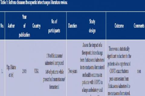 Asthma diseases therapeutic interchanges literature review