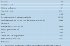 Cost of Methylcellulose 1% oral liquid vehicles (USD).